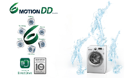 washing machine technologies, best washingmachines