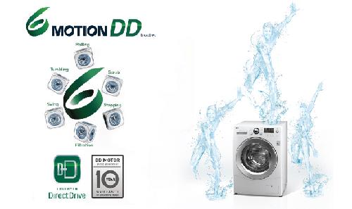 washing machine technologies, best washingmachines