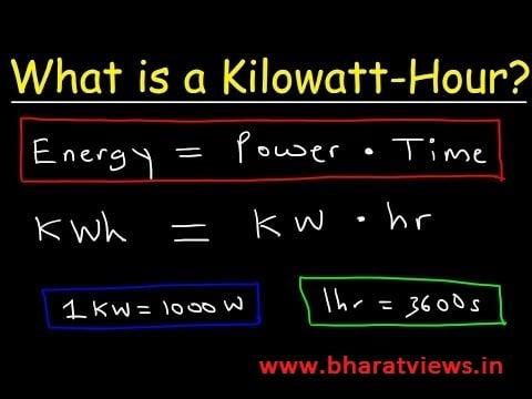 Understanding Watt, Kilowatt and Unit of Electricity