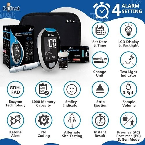 Best Blood Sugar Monitor/glucometers in India