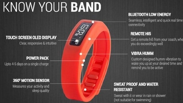 best fitness bands with personal coaching in India