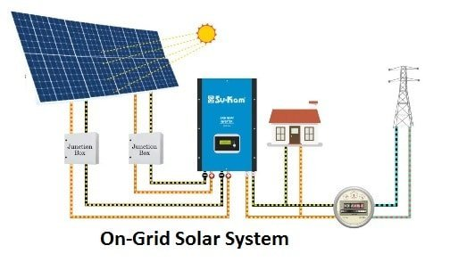 On-grid power system installation diagram