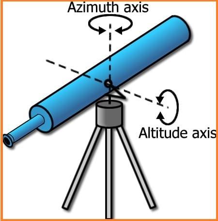 best astronomical telescope  mounts