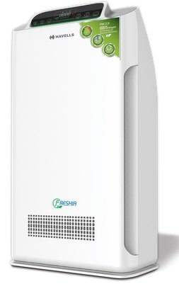 Choosing Best Air Purifiers for the Home in India – A Buyer's Guide